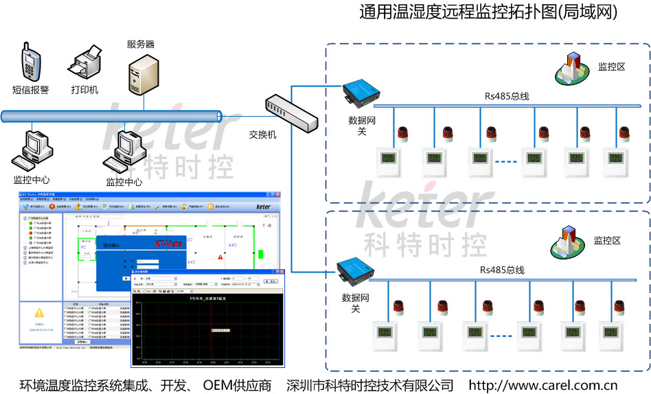 温湿度监控|无线温湿度监控-冷库-空调制冷大市场